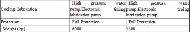 Vertical B (Econômica) VMC 500 a 1580